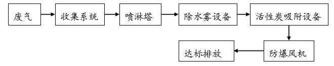 金立方图3.png