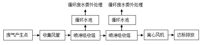海神工艺图4.png